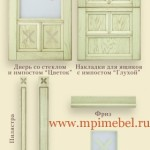 Фасад с решеткой Накладки для ящиков